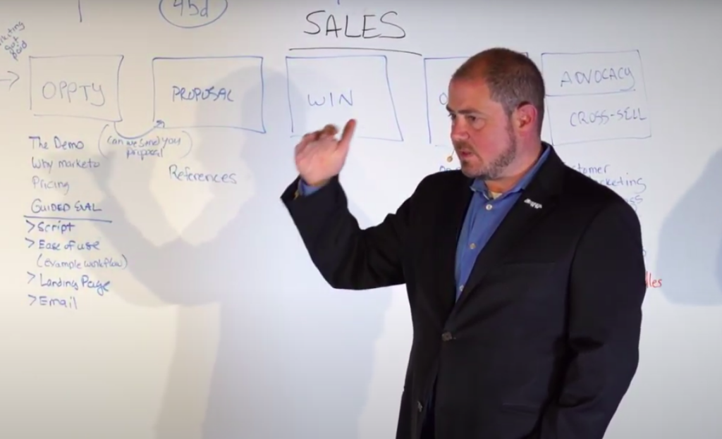 Hire Salespeople Like Jon Miller at Engagio